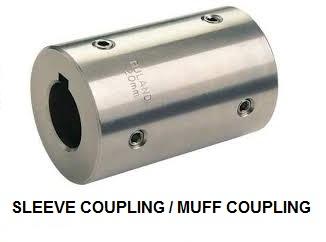 MUFF COUPLING / SLEEVE COUPLING
