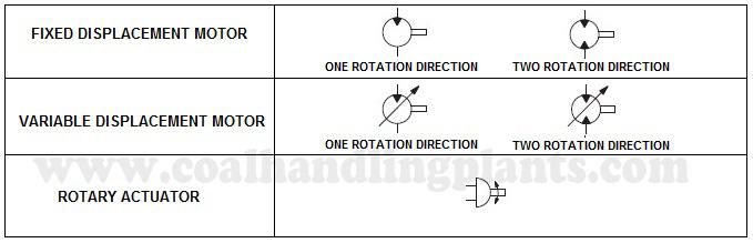Wiring Diagram Motor Operated Valve Diagram Base Website